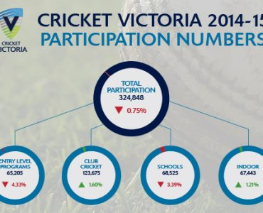 Victoria leads club cricket participation